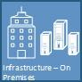 Infrastructure – On premises