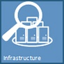infrastructure - monitoring services