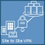 site to site VPN - remote access
