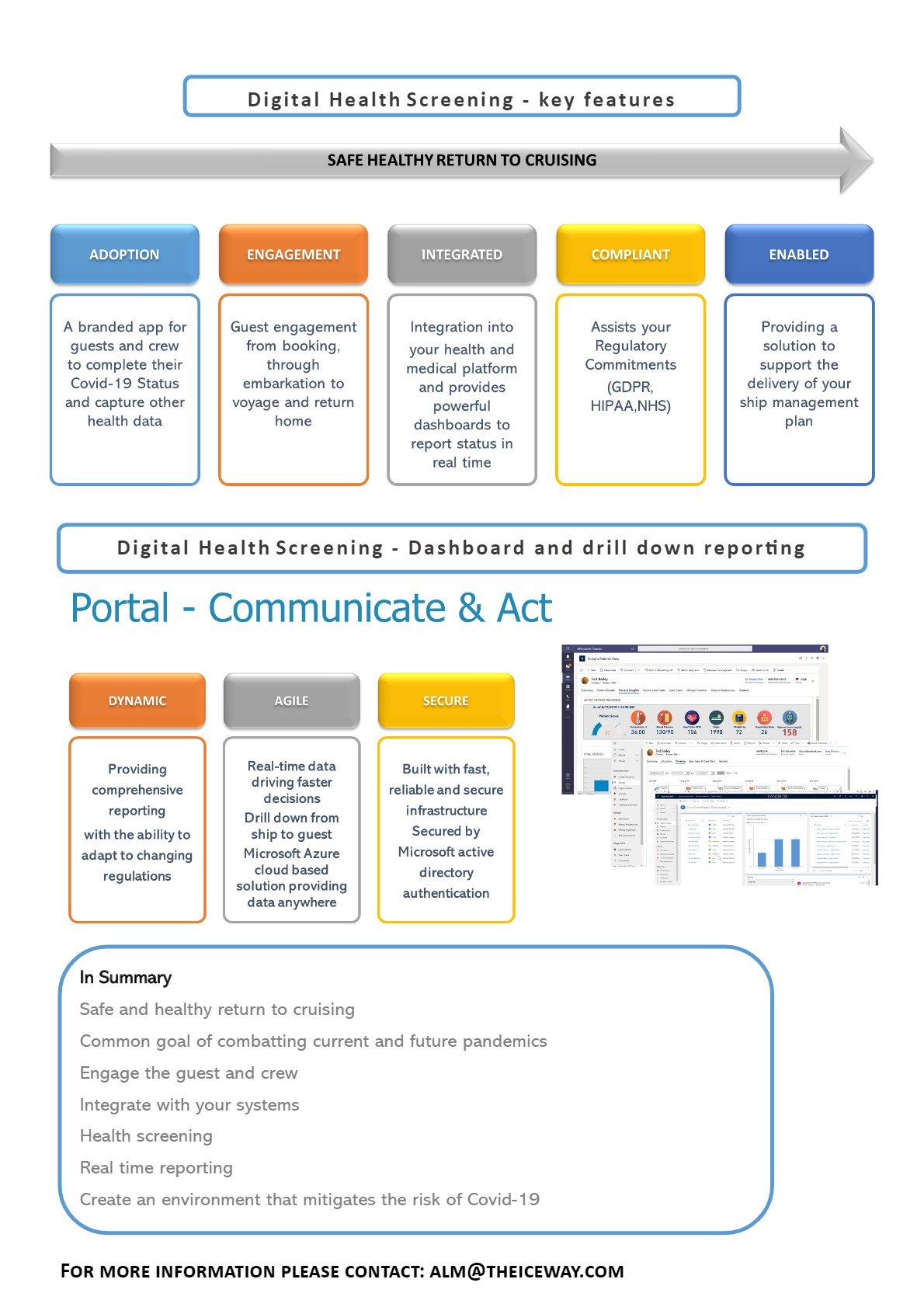 Digital Health Screening - Key Features