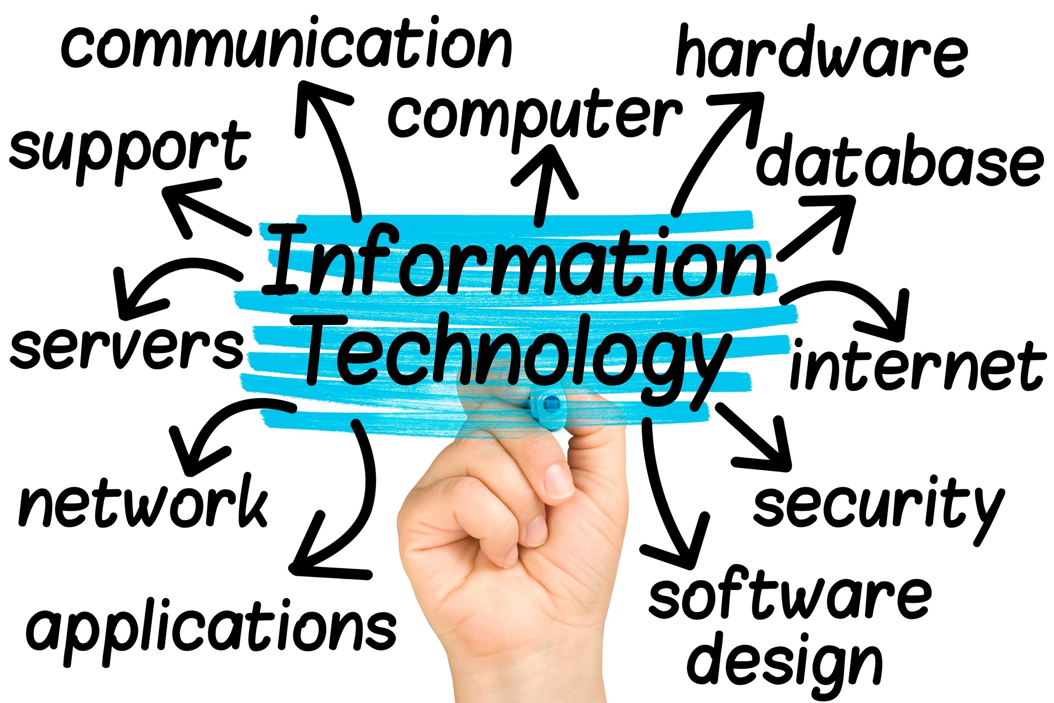 information-technology-whiteboard